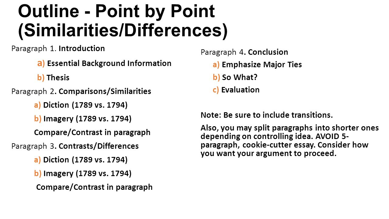 comparison contrast point point essay Compare and contrast essay detailed writing guide with structure there are two recommended patterns for a comparison essay: point-by-point 2018 scoolwork.