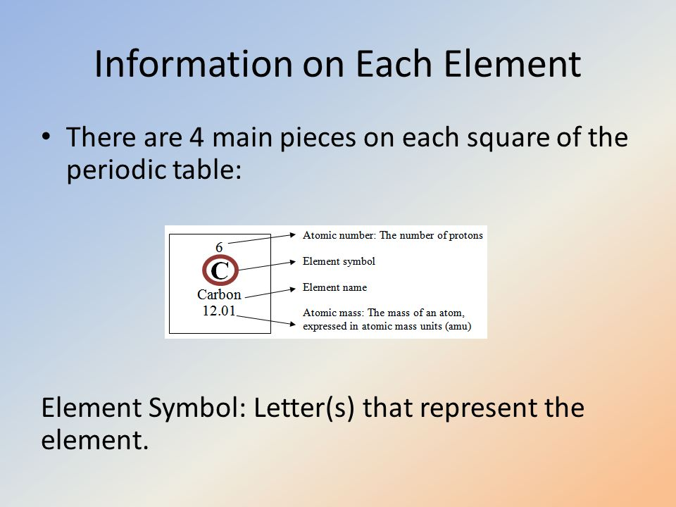 Periodic table of awesomeness elements ppt video online download 4 information on each element urtaz