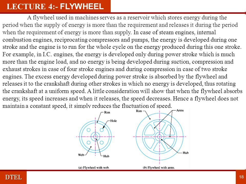 LECTURE 4:- FLYWHEEL DTEL