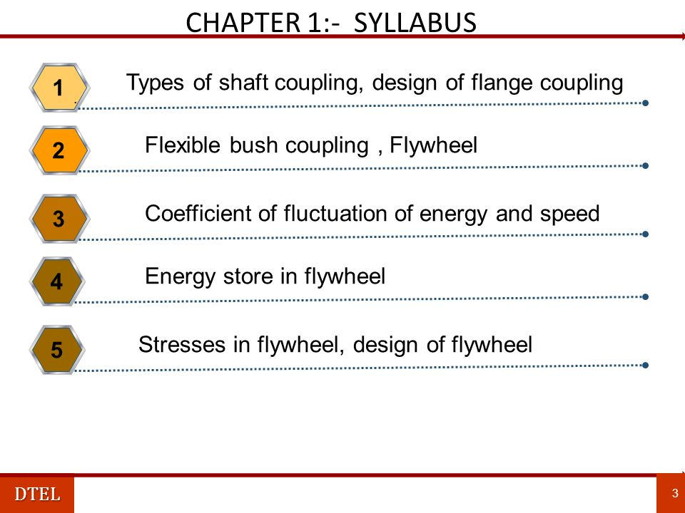 CHAPTER 1:- SYLLABUS . Types of shaft coupling, design of flange coupling. 1. Flexible bush coupling , Flywheel.