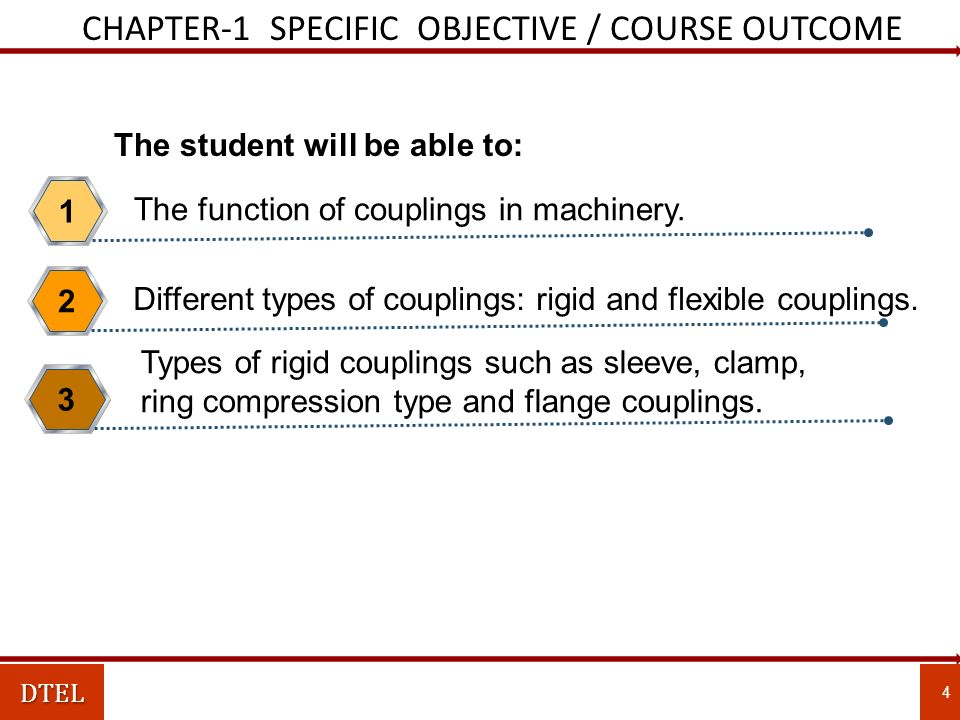 CHAPTER-1 SPECIFIC Objective / course outcome