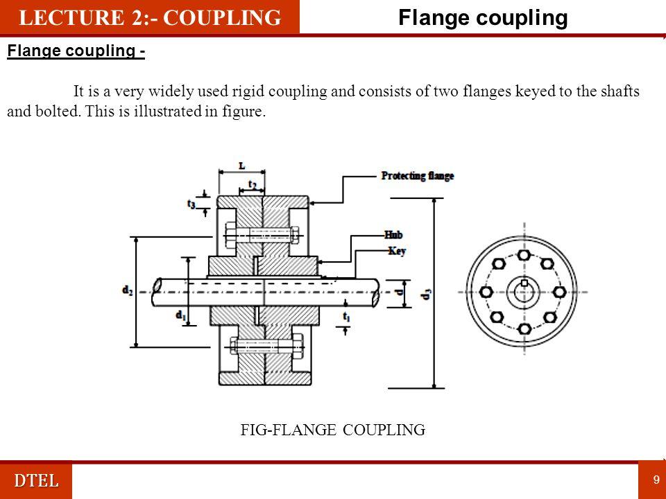 LECTURE 2:- COUPLING Flange coupling DTEL Flange coupling -