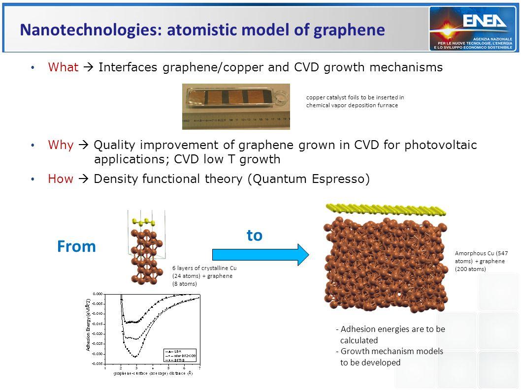 Nanotechnologies: atomistic model of graphene