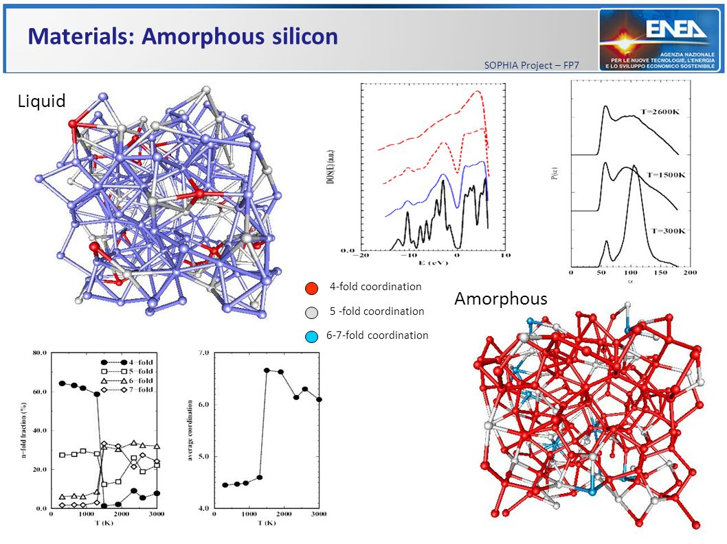 Materials: Amorphous silicon