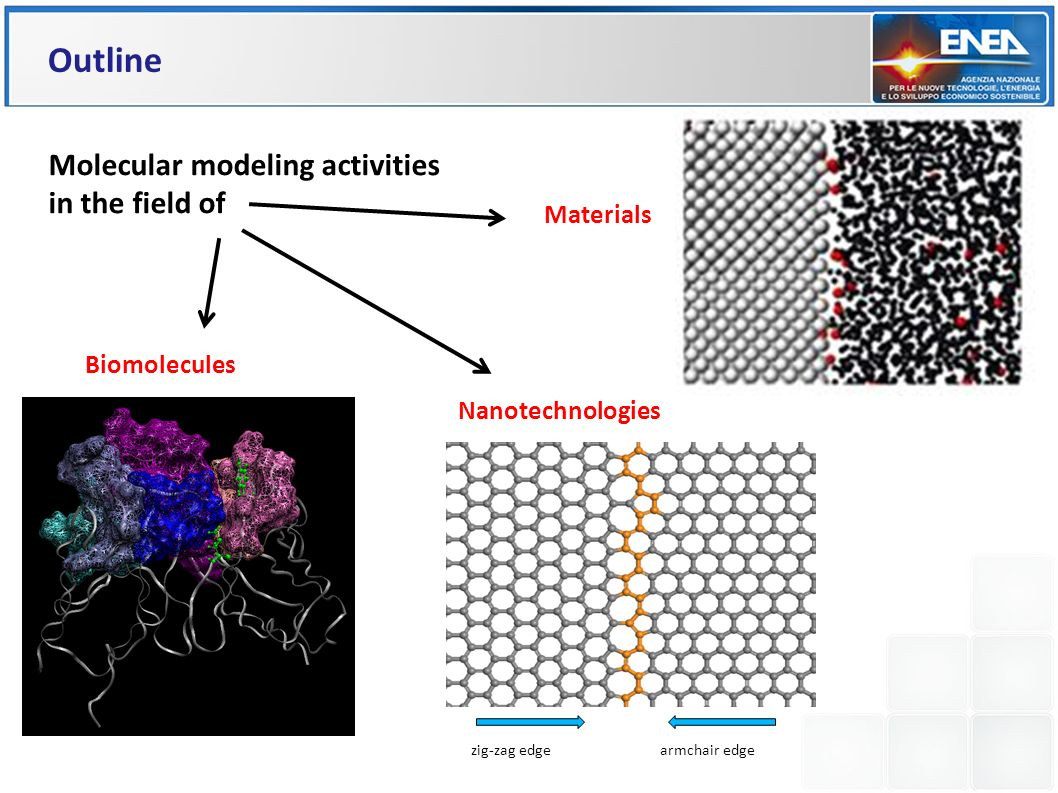 Outline Molecular modeling activities in the field of Materials