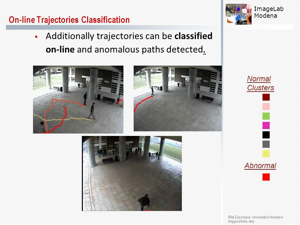 On-line Trajectories Classification