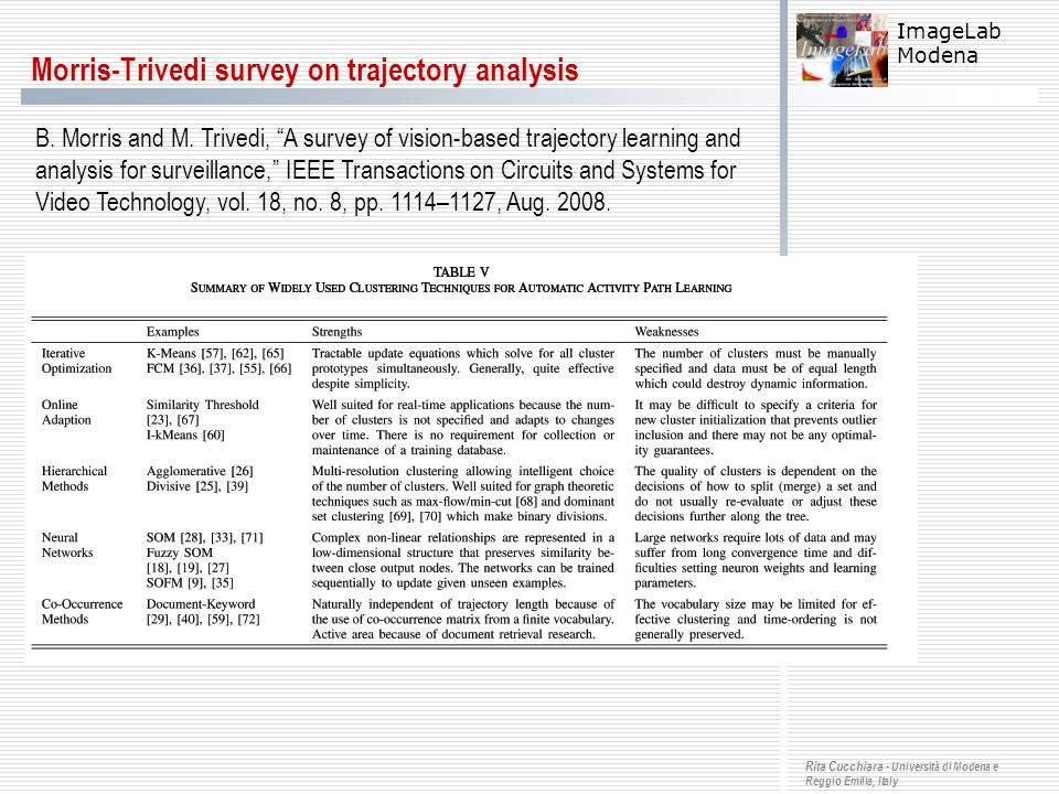 Morris-Trivedi survey on trajectory analysis