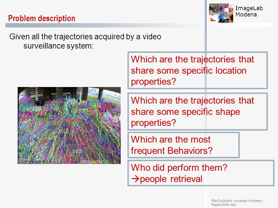 Which are the trajectories that share some specific shape properties