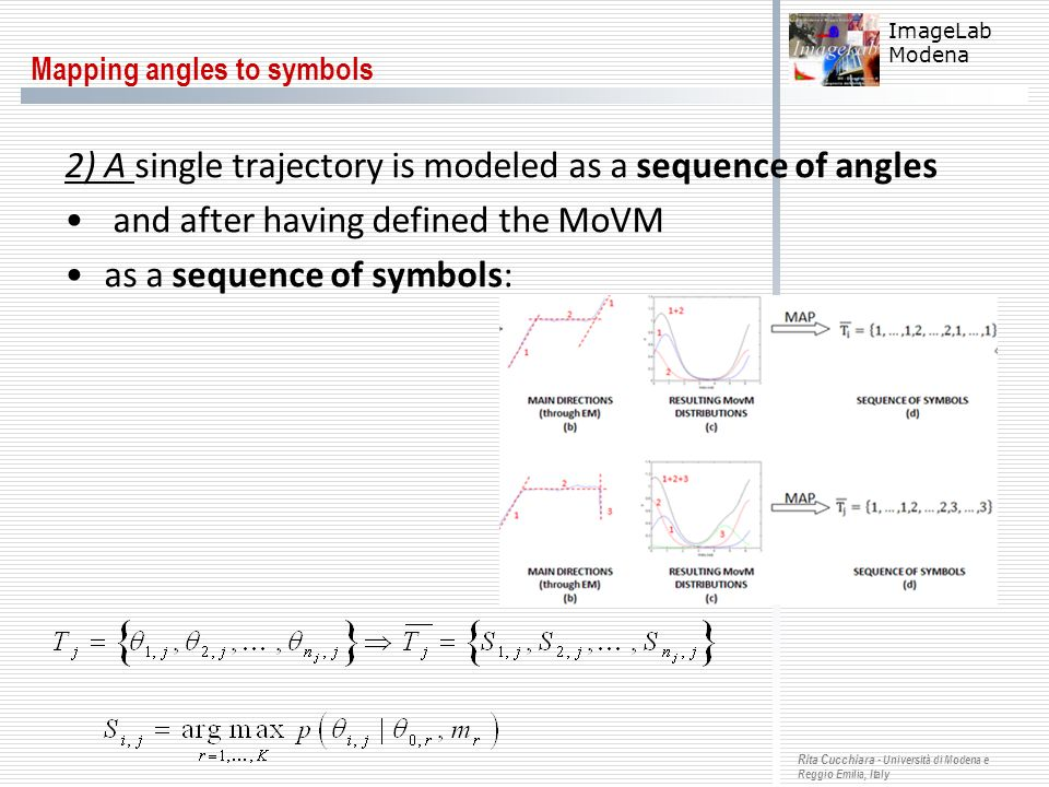 Mapping angles to symbols