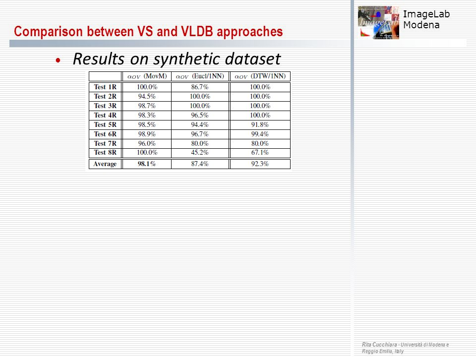 Comparison between VS and VLDB approaches