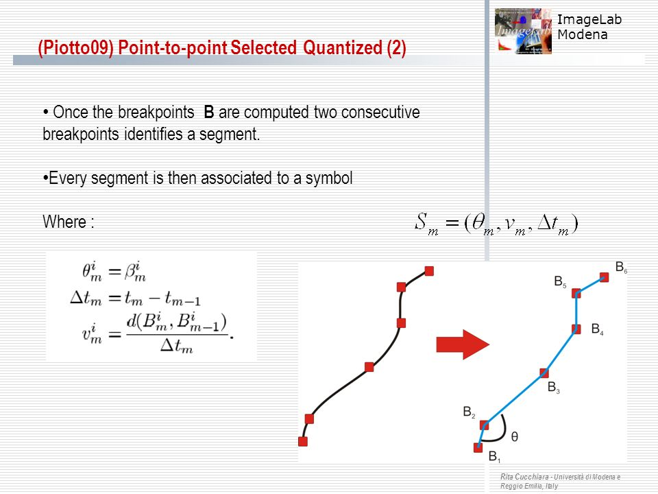 (Piotto09) Point-to-point Selected Quantized (2)