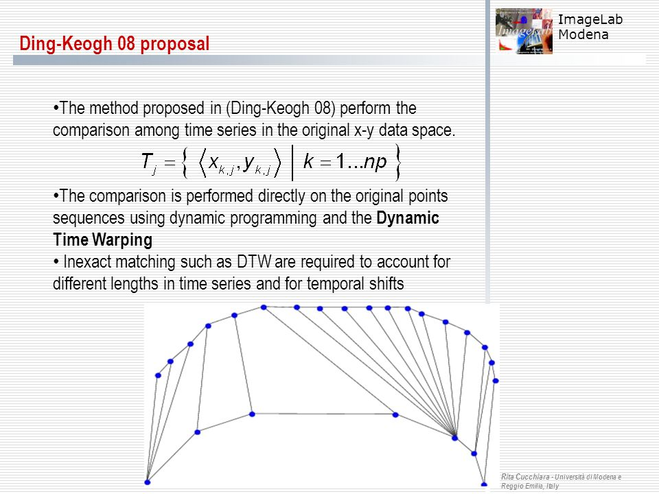 Ding-Keogh 08 proposal The method proposed in (Ding-Keogh 08) perform the comparison among time series in the original x-y data space.