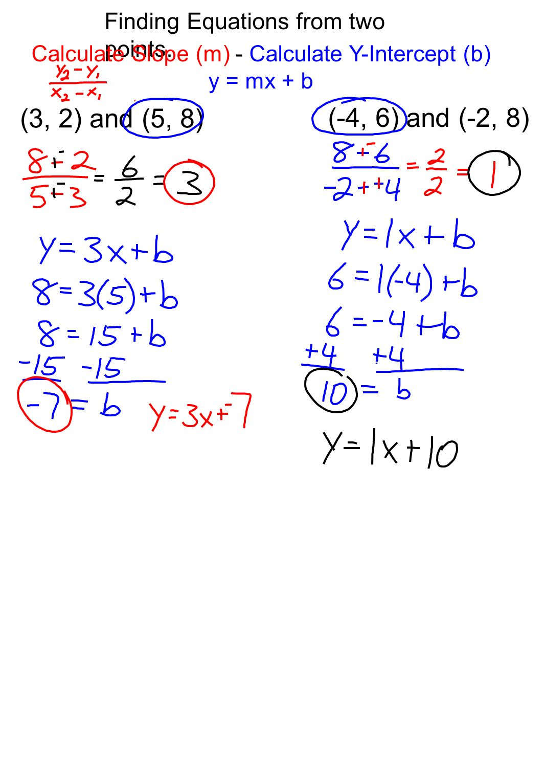2 Calculate Slope (m) Calculate Yintercept (b) Algebra 1 Ch6 Notes Page