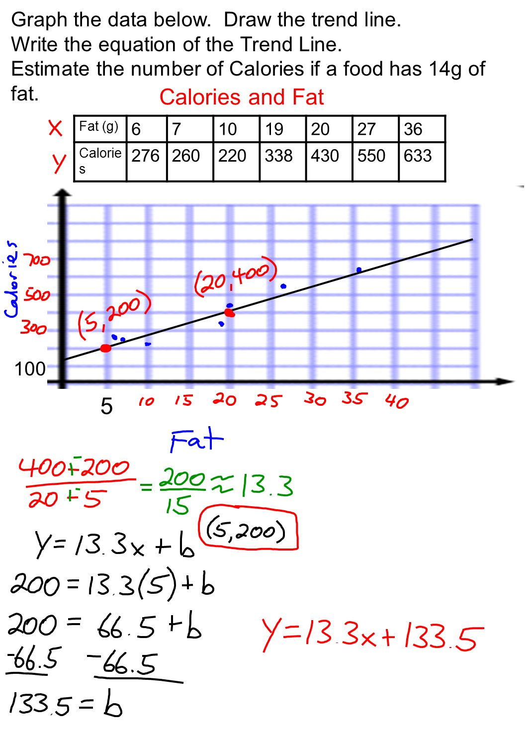 Algebra 1 ch6 notes page 47 p scatter plots and equations of lines 4 5 falaconquin