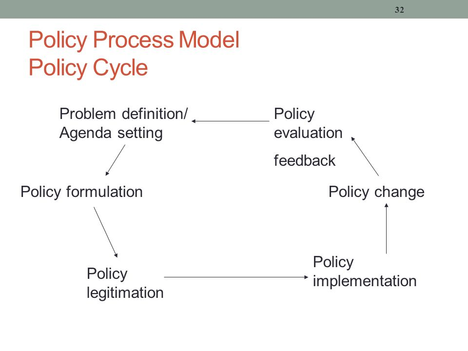 the process model in policy changes Study of the public policy process summary  the stages ―model‖ of the policy process issue emergence agenda setting alternative selection evaluation implementation enactment f e e d b a c k features of the stages ―model‖  policy change can take a long time.