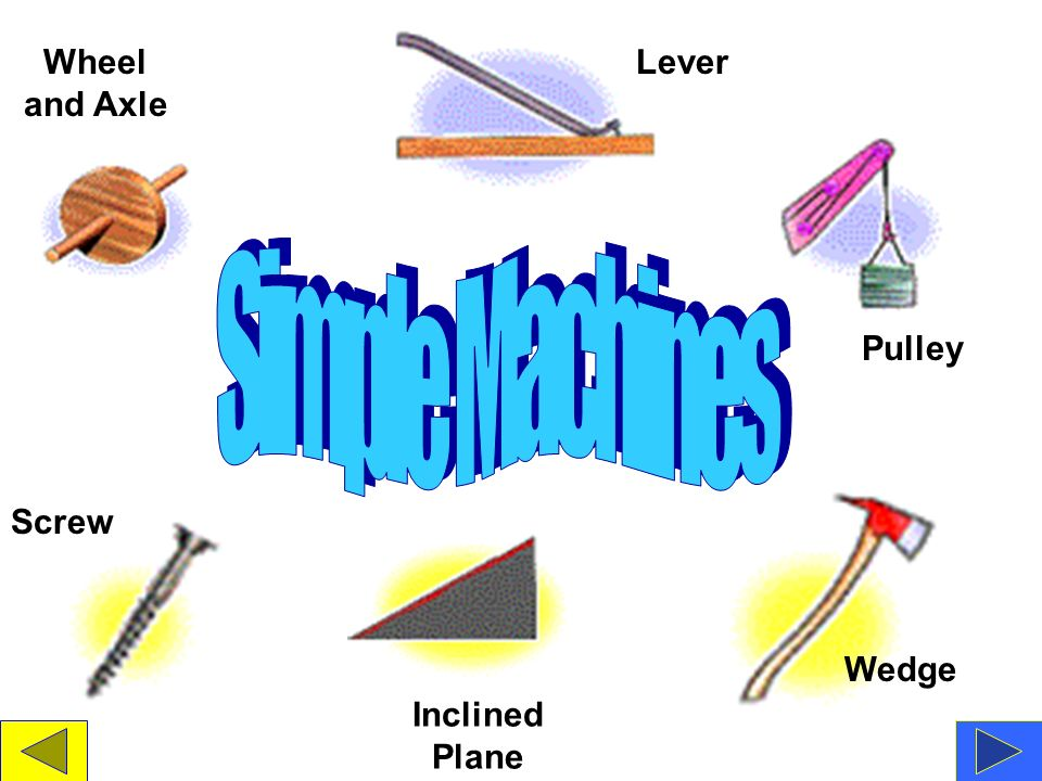 1 wheel and axle lever simple machines pulley screw wedge inclined plane inclined plane simple machine88 inclined