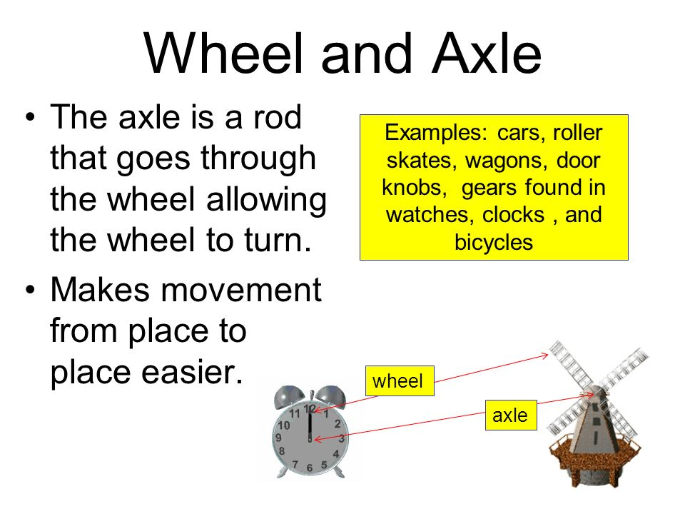 Examples Of Wheel And Axle wheel and axle lever simple machines pulley screw wedge inclined