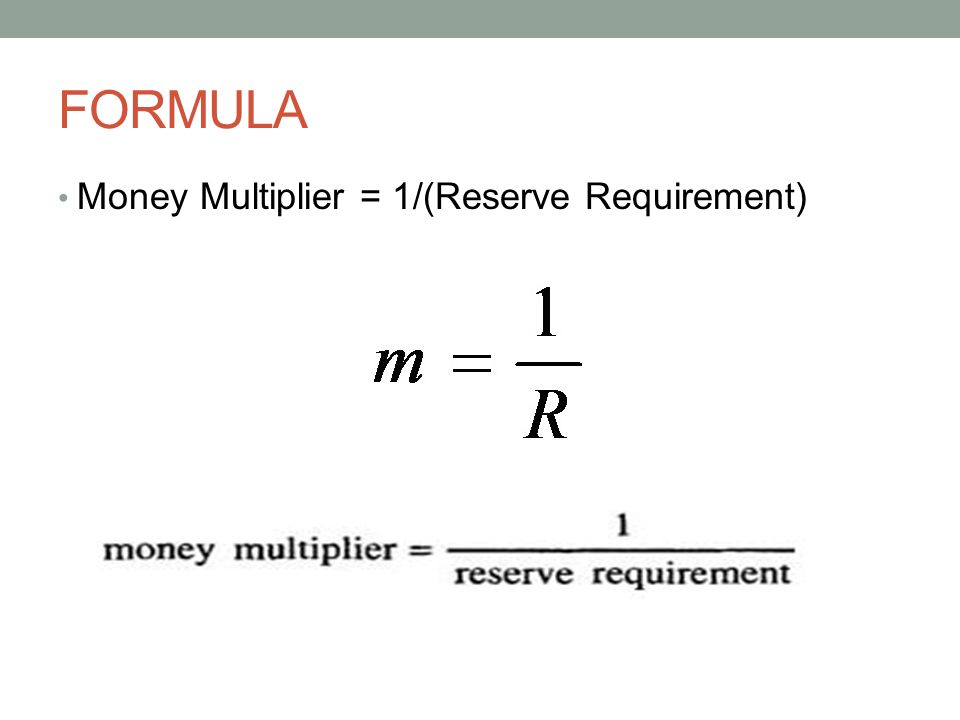 relationship between reserve ratio and money supply
