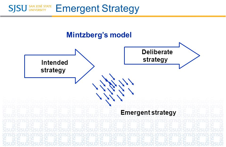 emergent and intended approaches to strategy Key difference – intended vs emergent strategies  adopting an intended approach is difficult due to many unforeseen changes in the.