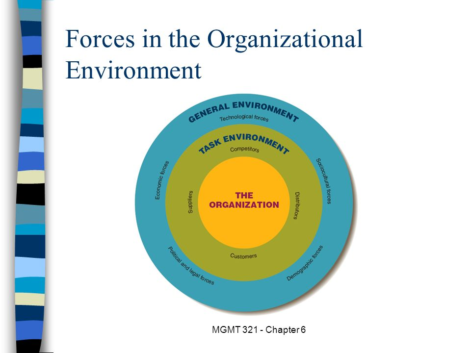 organizational commitment in the global environment Free essay: organizational commitment and communication paper many factors within an organization can affect group and organizational communication.