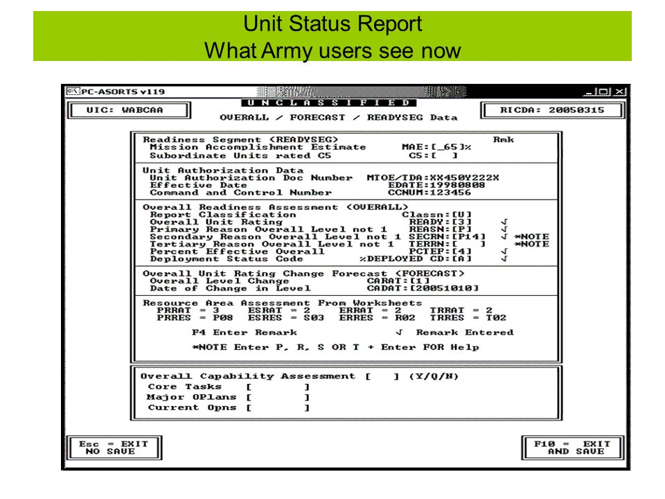 Unit level information brief ppt download unit status report what army users see now pronofoot35fo Choice Image