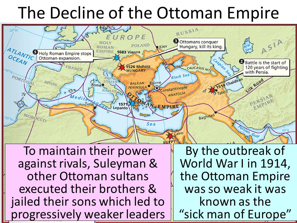 What Happened When The Ottoman Empire Weakened