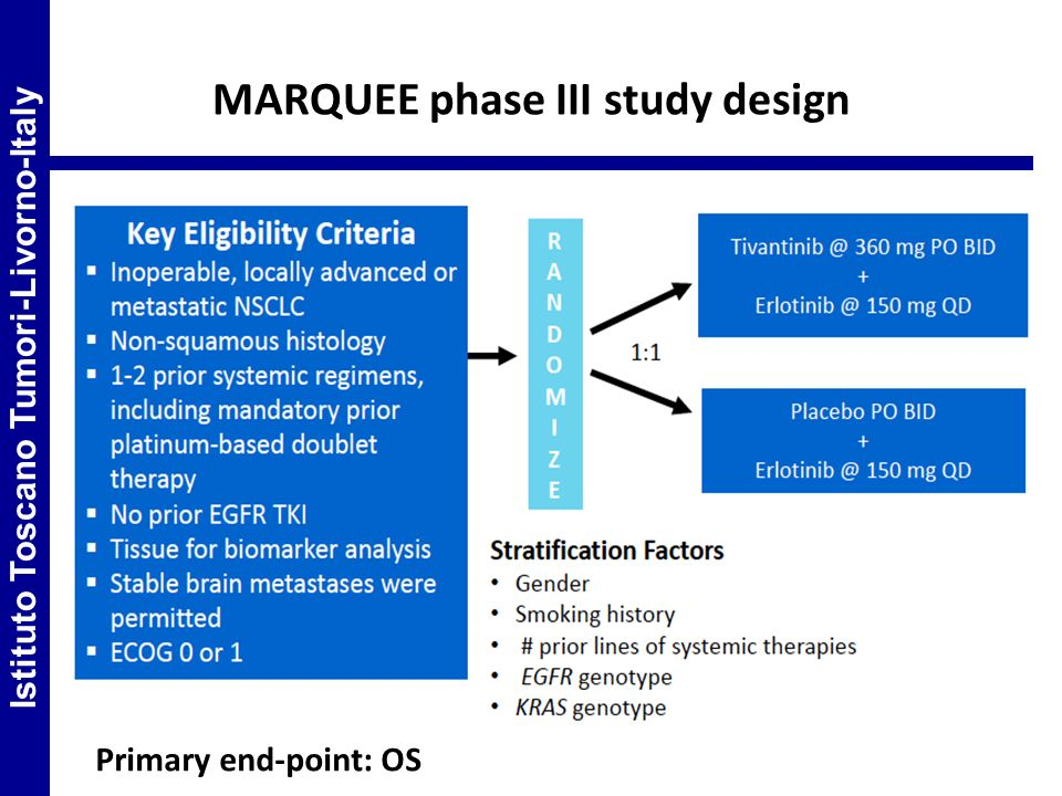 MARQUEE phase III study design