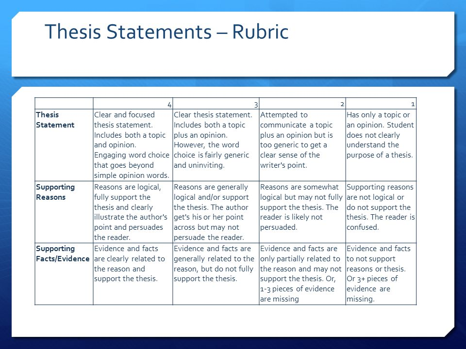 rubric for writing thesis statements Arugment essay rubric and a thesis statement introductory paragraph contains some background information and states the problem.