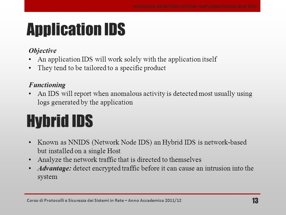 Application IDS Hybrid IDS Objective