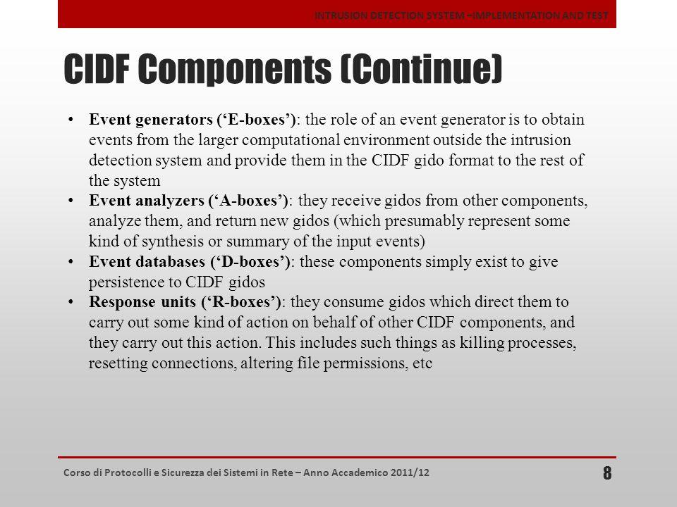 CIDF Components (Continue)