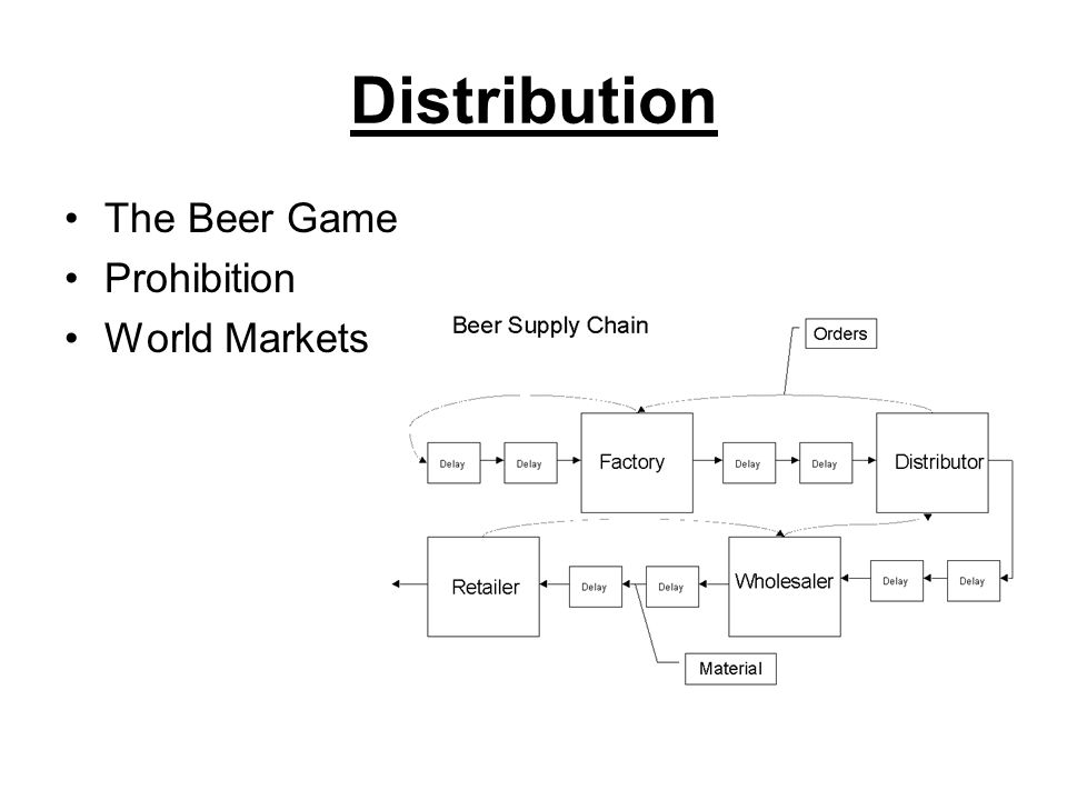 the beer distribution game Essays - largest database of quality sample essays and research papers on strategy in the beer game.