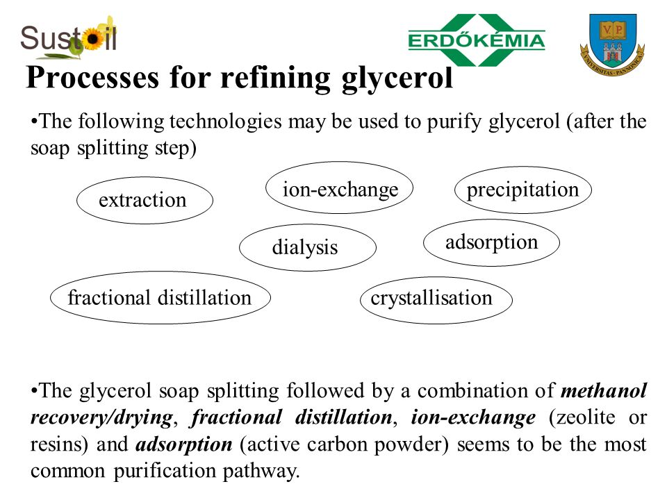 Processes for refining glycerol