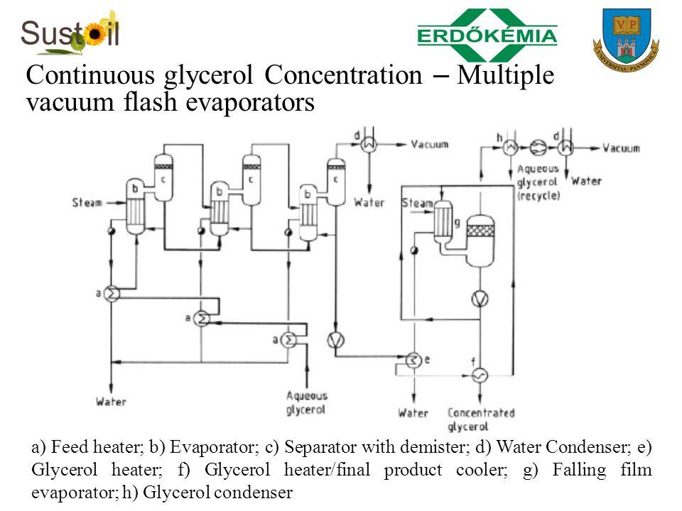 Continuous glycerol Concentration – Multiple vacuum flash evaporators