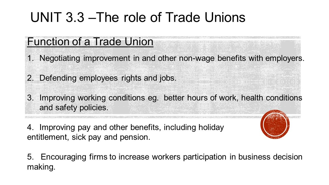 Business Ethics: Role of Unions