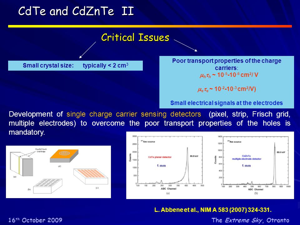 CdTe and CdZnTe II Critical Issues