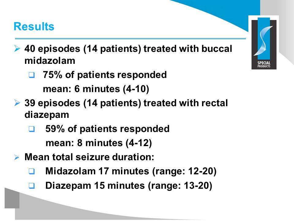 Results 40 episodes (14 patients) treated with buccal midazolam