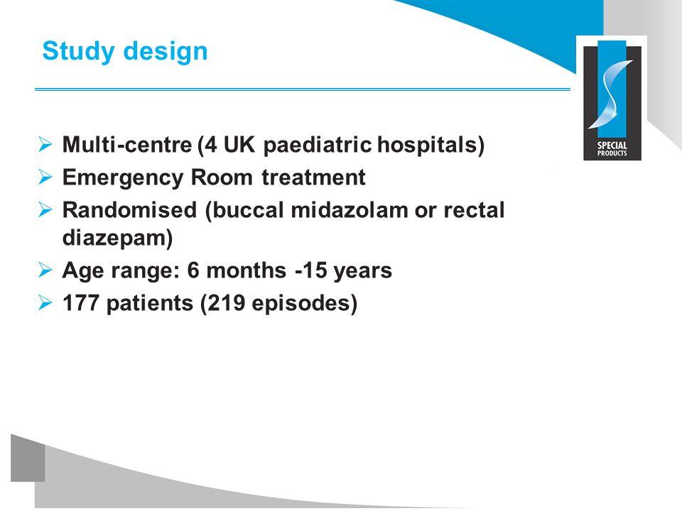 Study design Multi-centre (4 UK paediatric hospitals)