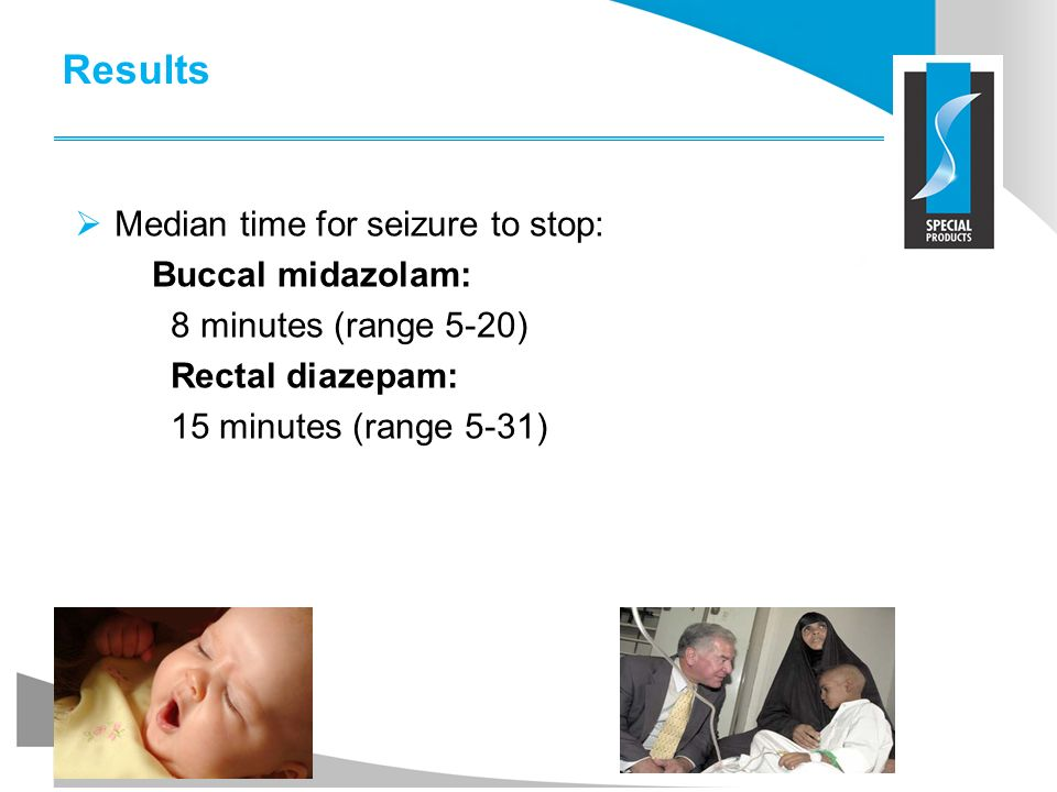 Results Median time for seizure to stop: Buccal midazolam: