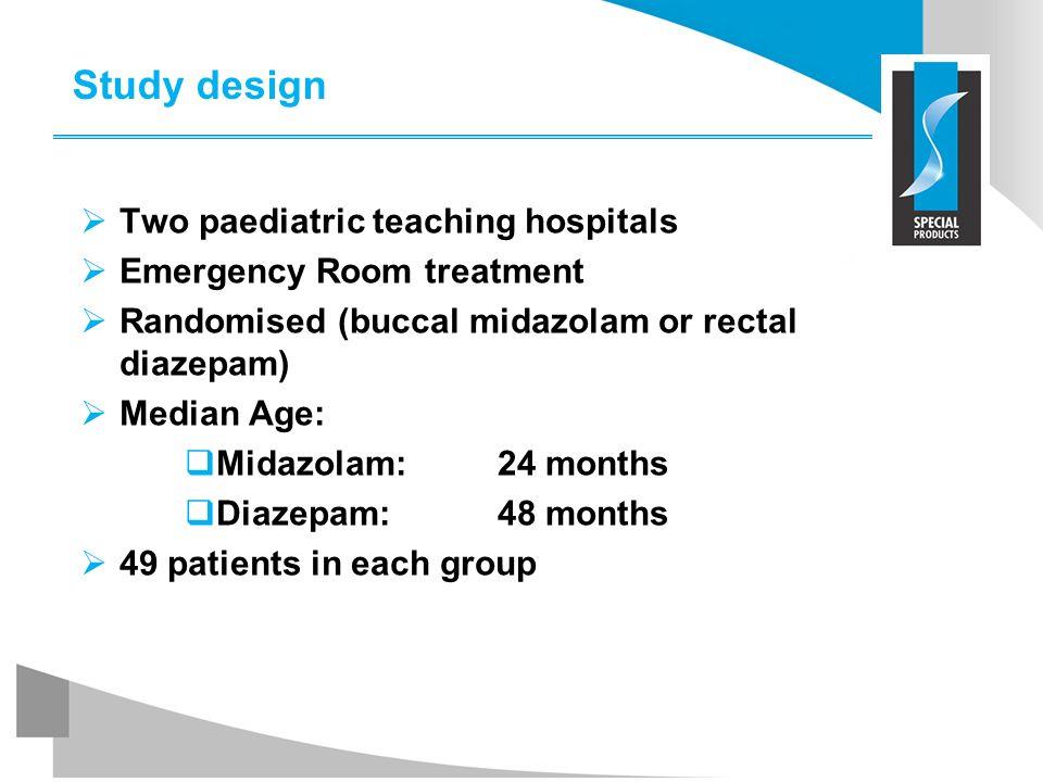 Study design Two paediatric teaching hospitals