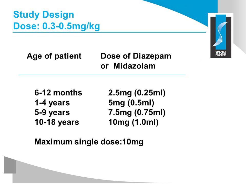 Study Design Dose: 0.3-0.5mg/kg