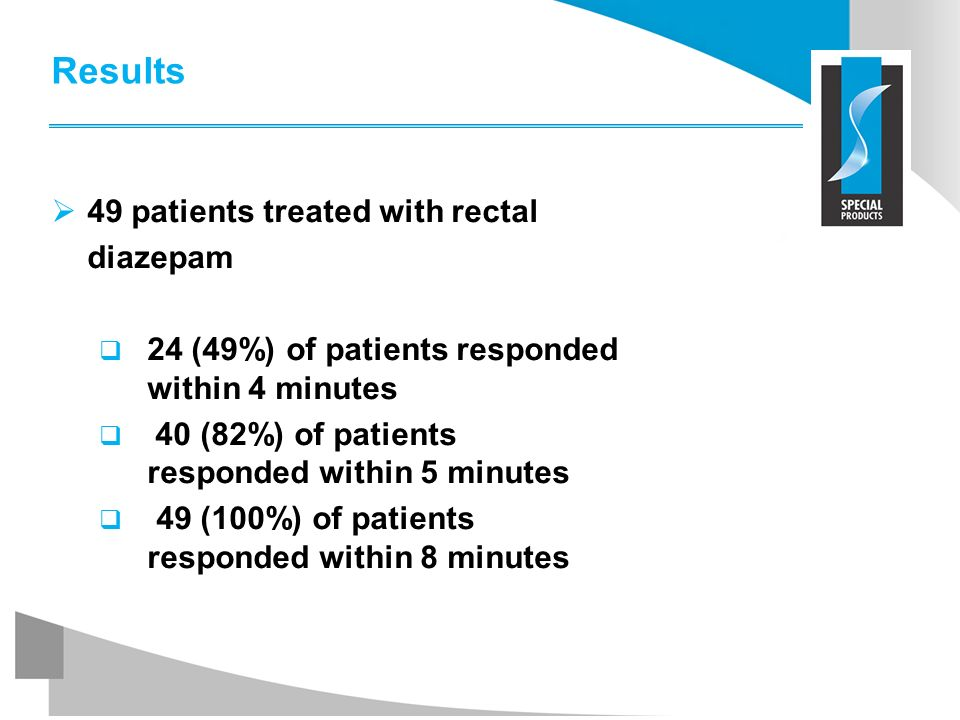 Results 49 patients treated with rectal diazepam