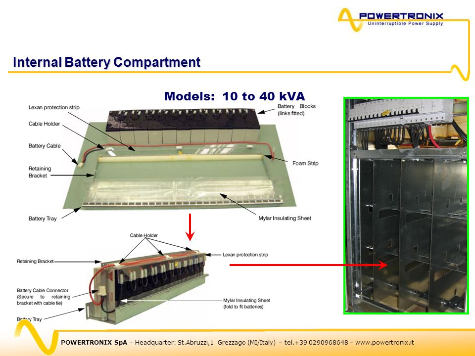 Internal Battery Compartment