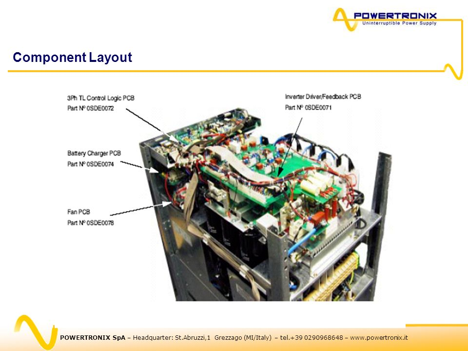 Component Layout