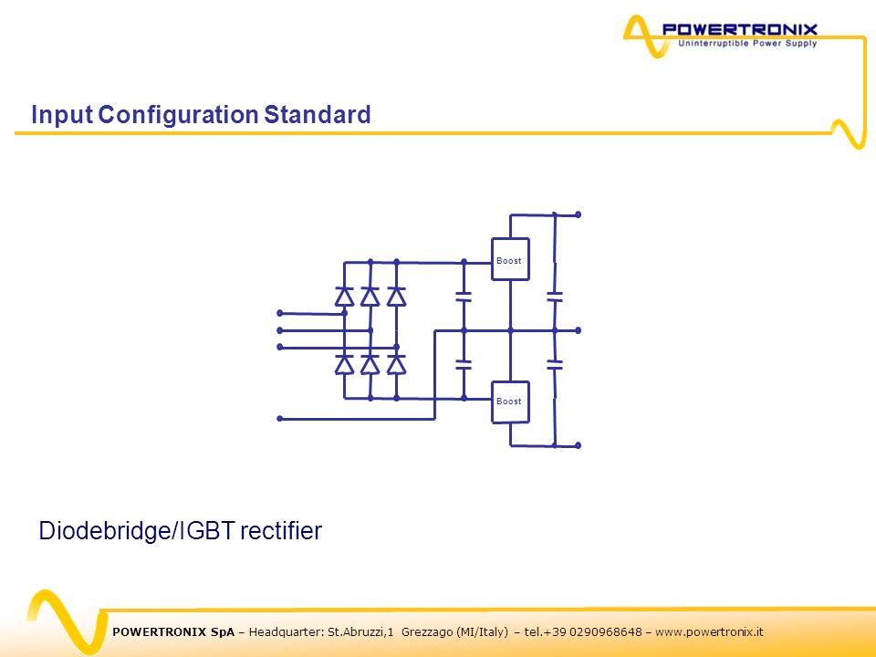 Input Configuration Standard