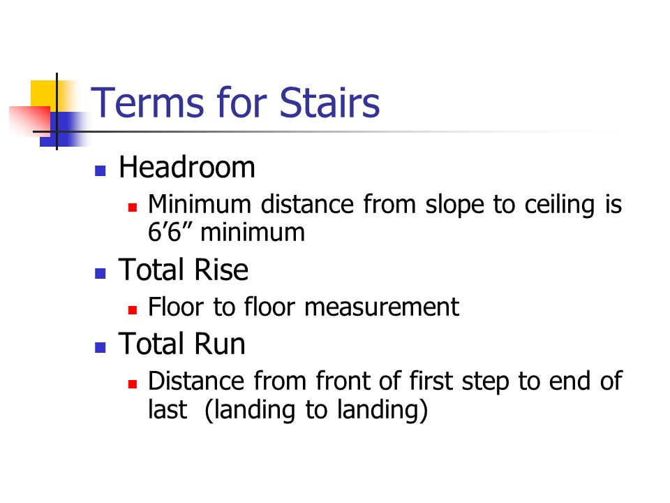 Terms for Stairs Headroom Total Rise Total Run