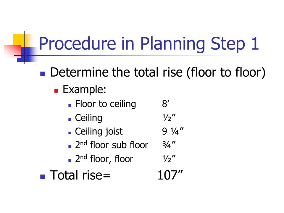Procedure in Planning Step 1