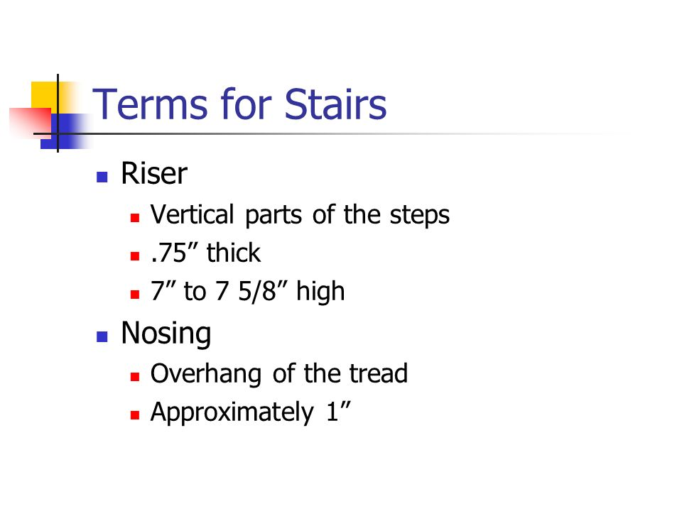 Terms for Stairs Riser Nosing Vertical parts of the steps .75 thick