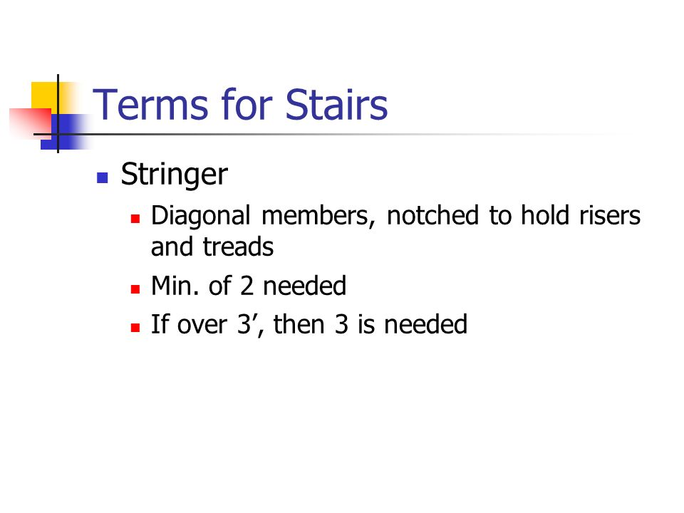 Terms for Stairs Stringer