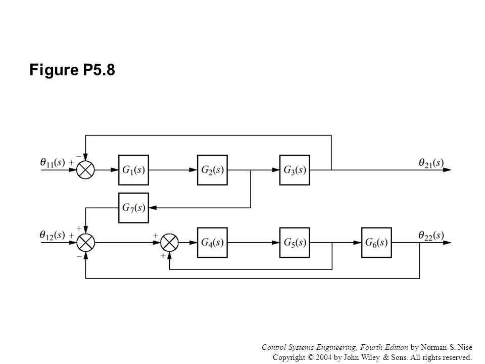 control systems engineering norman nise pdf download