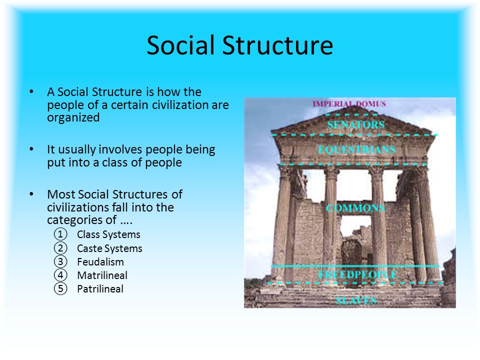 in australia a persons social class Social class, also called class, a group of people within a society who possess the same socioeconomic statusbesides being important in social theory, the concept of class as a collection of individuals sharing similar economic circumstances has been widely used in censuses and in studies of social mobility.